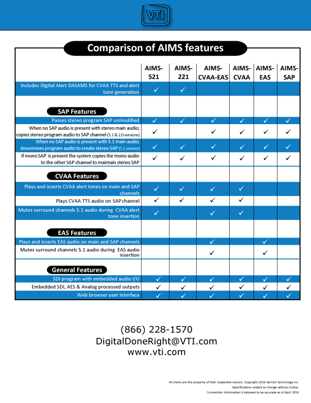 AIMS Comparison document